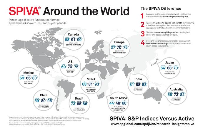 spiva-infographic-page-001